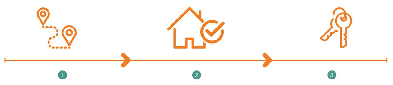 seguro-de-hogar-segunda-vivienda